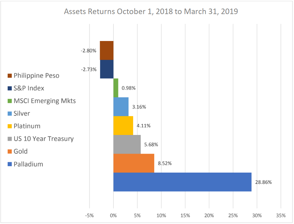 Precious_Metals_Markets_Q4_2018_–_Q1_2019