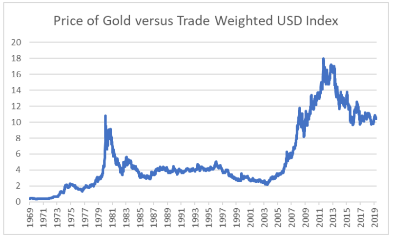 Gold's_Long-Term_Role_in_the_Global_Financial_System_(2)